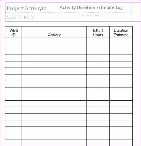 estimate activity duration