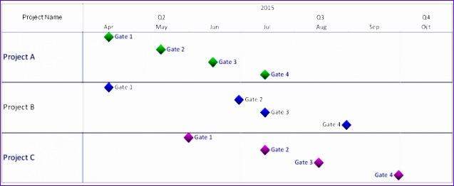 excel phase gate timeline 637262