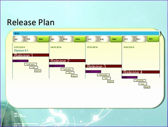 roadmap template 580440
