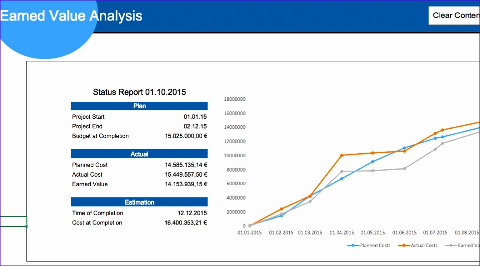 Project Management Controlling Tool Earned Value Analyse