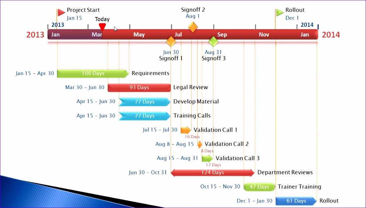 Project Planner Template Excel Bepus Unique 8 Project Management Timeline Template 1368770