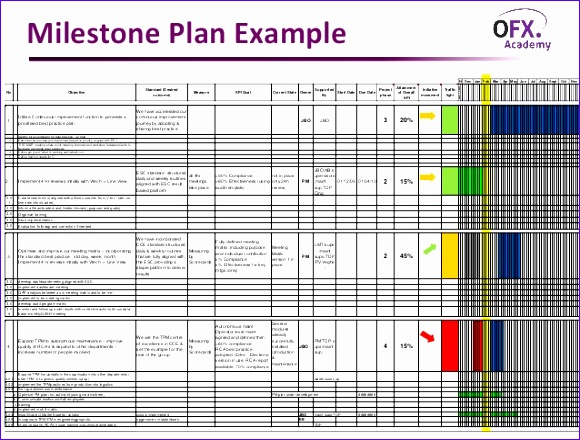Project Planner Template Excel Fsbzs New Building A Milestone Plan 638479