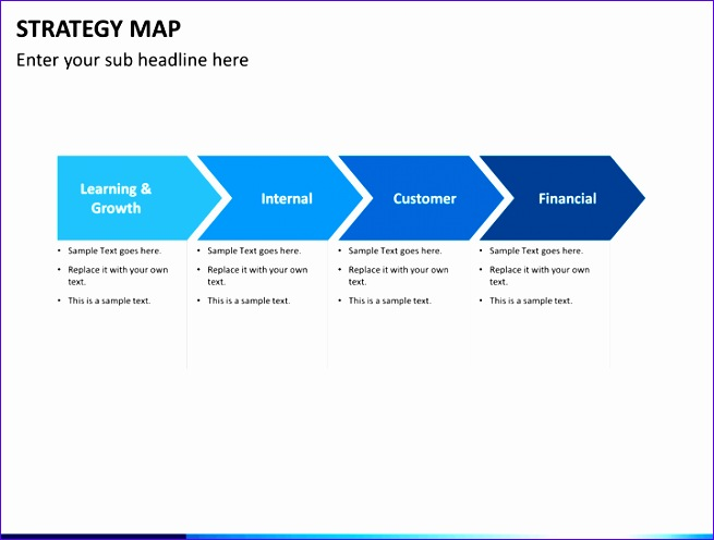 powerpoint strategy map