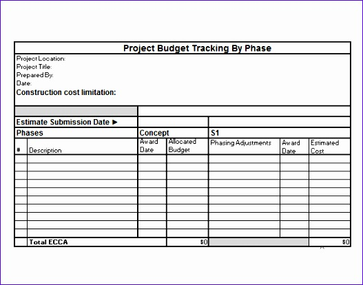 Project Planning Template Excel Free Jwzfl Luxury Bud Tracking Template 10 Free Download for Pdf Excel 580450