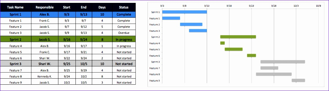 excel project schedule template 3958