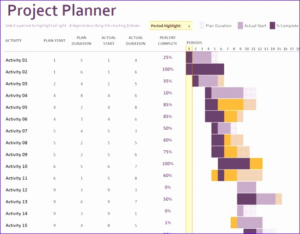 Gantt project planner TM 614478