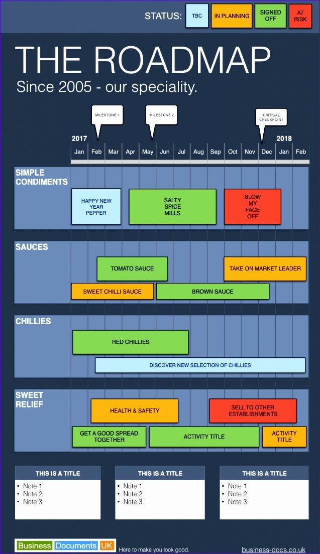 business roadmap template 6371104
