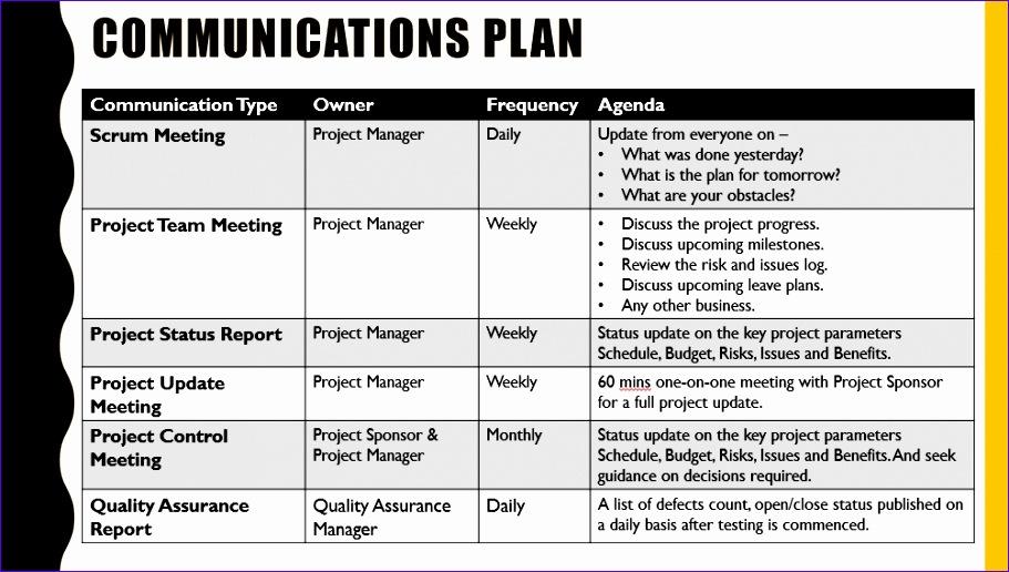 project management munication plan template QMYRtgCHydL7dOxHNi pdNLsG3h50HNKxQNa5Zh3MTL7baYH dbz5pgSZHlxT2ZOcN0aAdc7YHADiI5Qgg5ZJQ