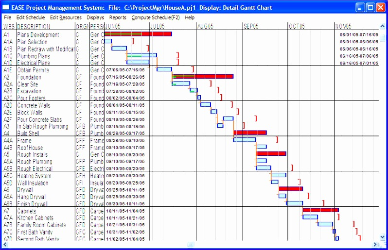 detail gantt chart 798515