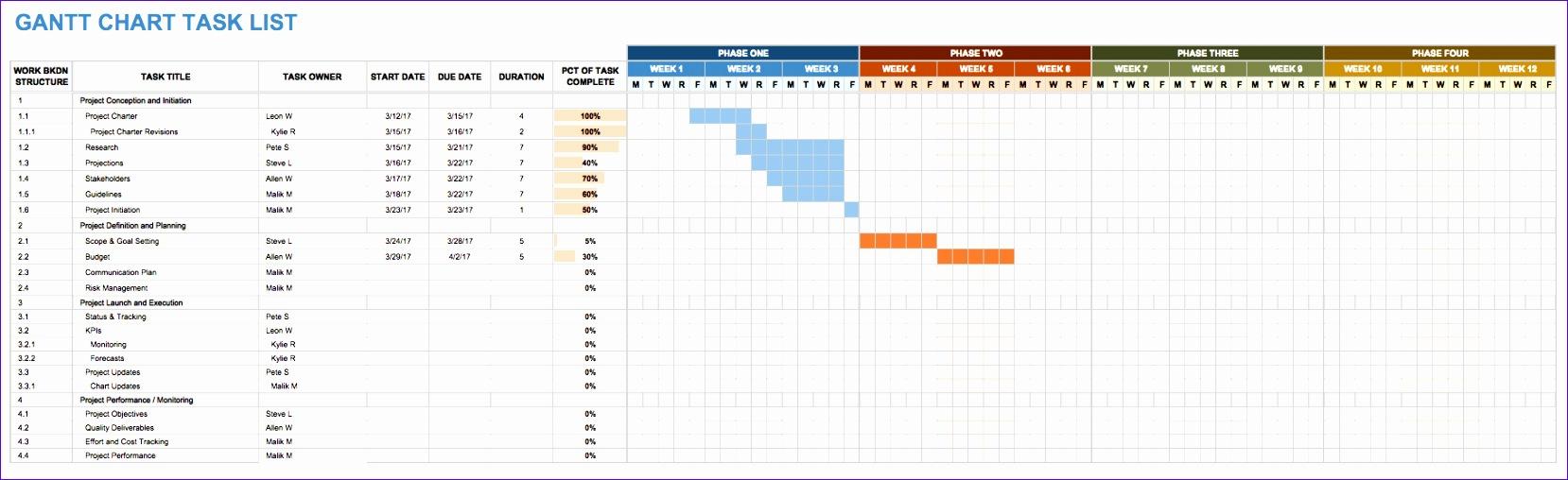 Project Task List Excel Template Wtwyv Best Of 15 Free Task List Templates Smartsheet 1823553