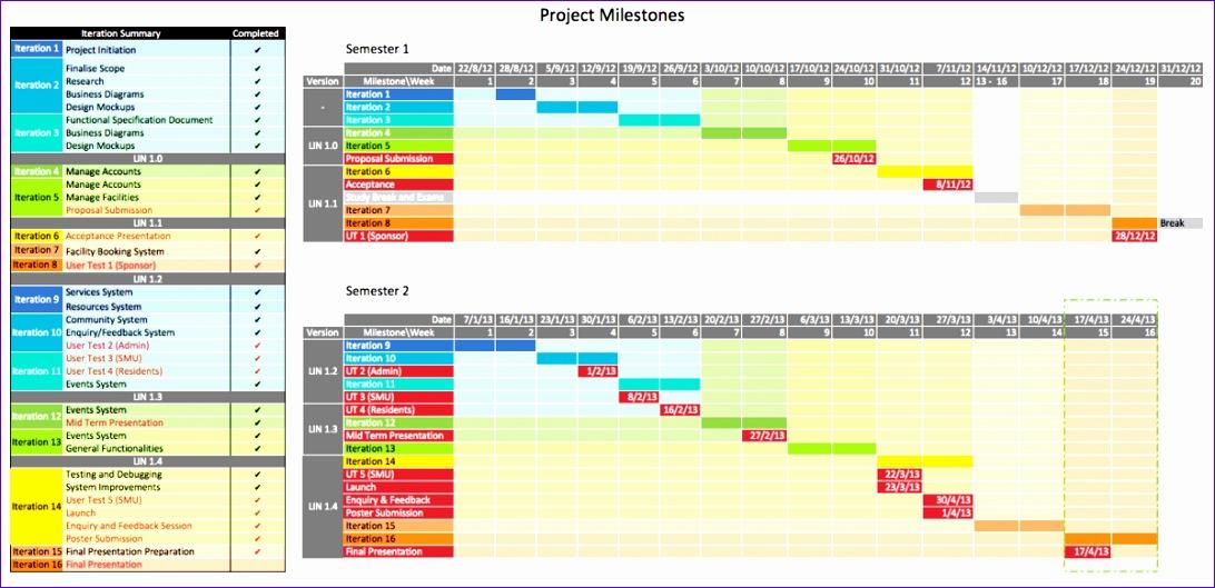 IS480 Team wiki: 2012T2 CHARIS ProjectManagement 1092529