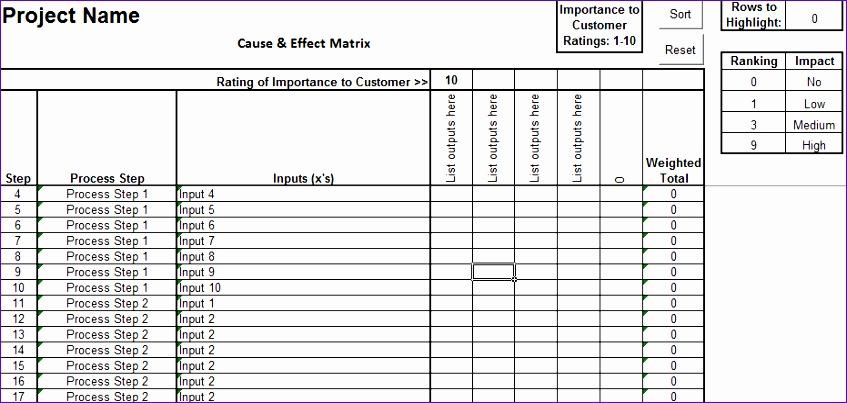six sigma cause and effect matrix 847403
