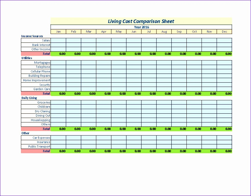 cost benefit analysis templates