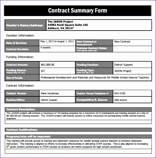 contract summary template 527533