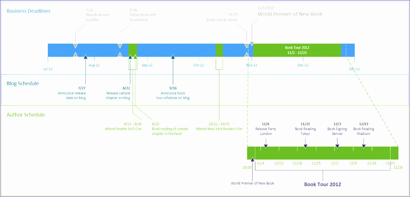 top timeline tips in visio 1357653