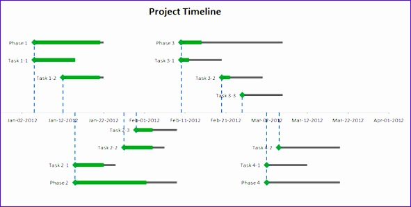timelines in excel 591298
