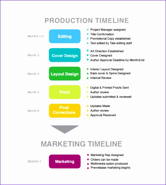 Project Timeline Template Excel  Exceltemplates  Exceltemplates