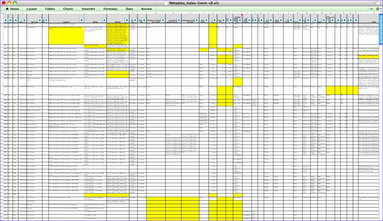 12 Project Tracker Template Excel - Excel Templates ...