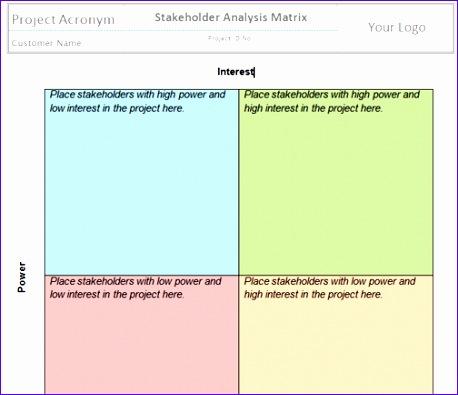manage stakeholder engagement 458395