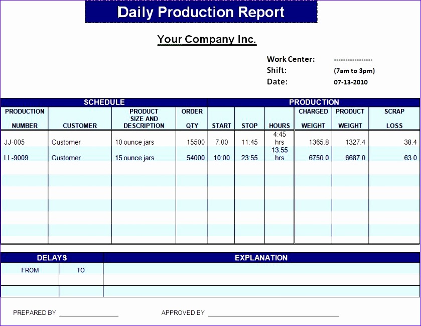 daily production report template 839649