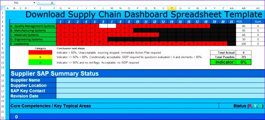 free supply chain dashboard spreadsheet template 931422