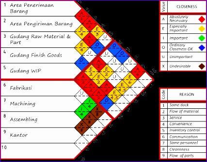 matrix diagram 427335