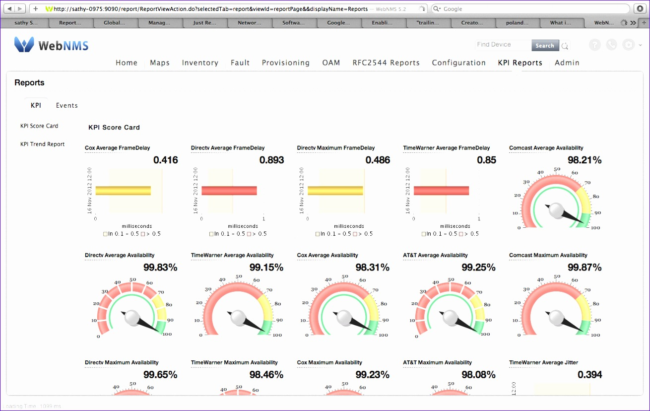 are you tracking your networks kpis 1310828