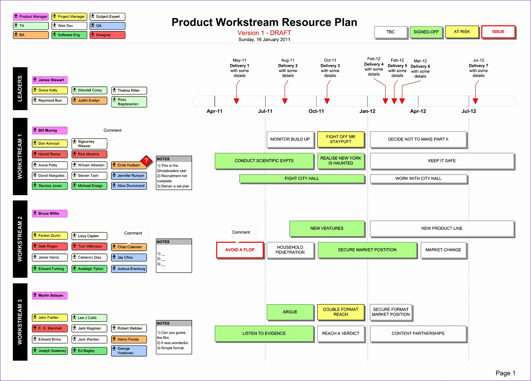 visio resource plan template
