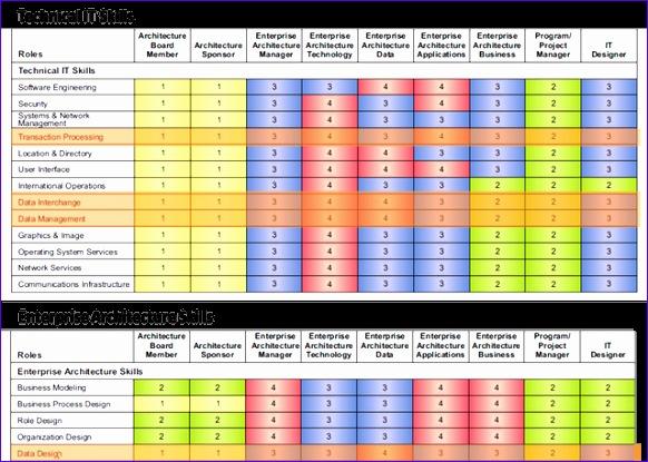 Raci Excel Template Owwsz Elegant Ea Dynamics Uk 640452