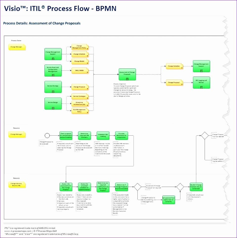 Visio Site Map Examples: 12 Raci Matrix Template Excel
