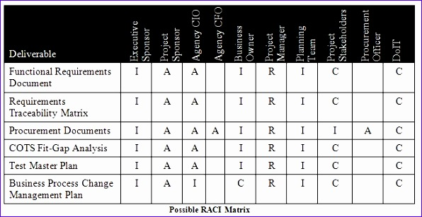 6 raci template excel - exceltemplates