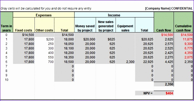 6 recipe excel template exceltemplates exceltemplates for Excel net present value template