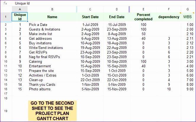 google spreadsheet for creating a gantt chart 663414