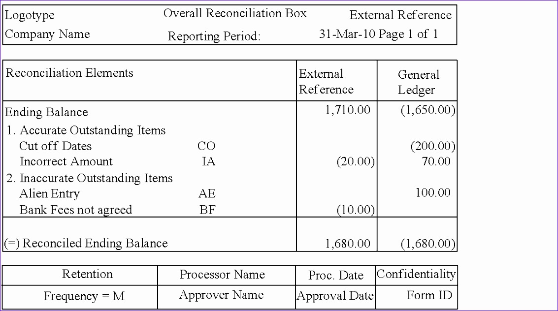 Cam Reconciliation Templates For Excel. Contemporary Supplier Reconciliation  Template Image Example Resume . Cam Reconciliation Templates For Excel