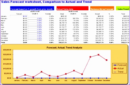quickbooks dashboard item sales forecast 455298