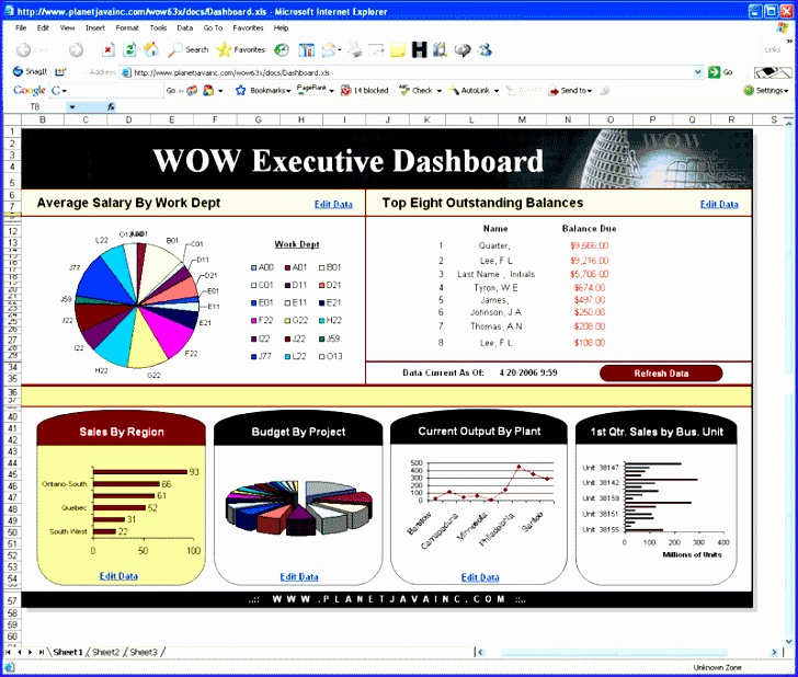 ms excel dashboard templates