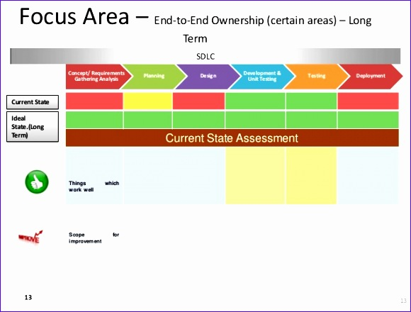 management dashboard sample 580440