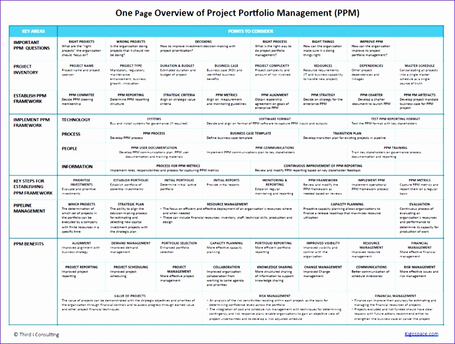 one page plan successful portfolio management 931704