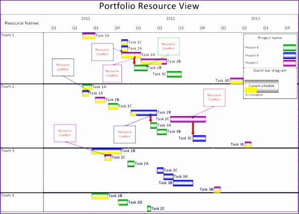 microsoft project portfolio 591424
