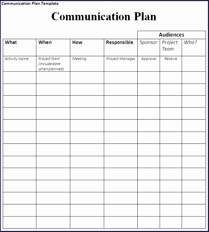 post business munication plan templates 674747