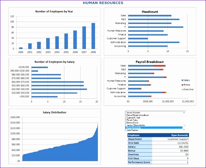 excel dashboard templates 669545