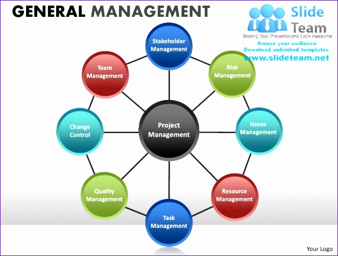 general management powerpoint presentation slides ppt templates 662502
