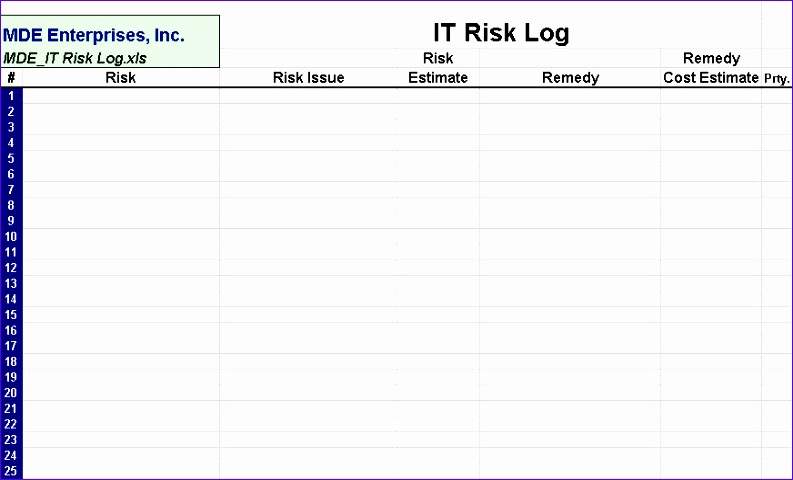 it risk log 793480
