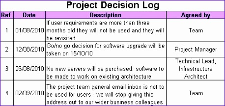 decision log 458216