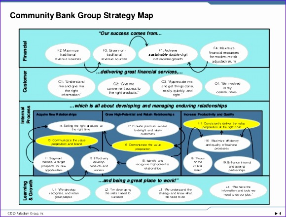 sample strategy maps 580440
