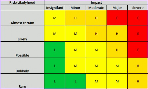 10 risk matrix template excel exceltemplates exceltemplates excel templates evil eye pronofoot35fo Image collections