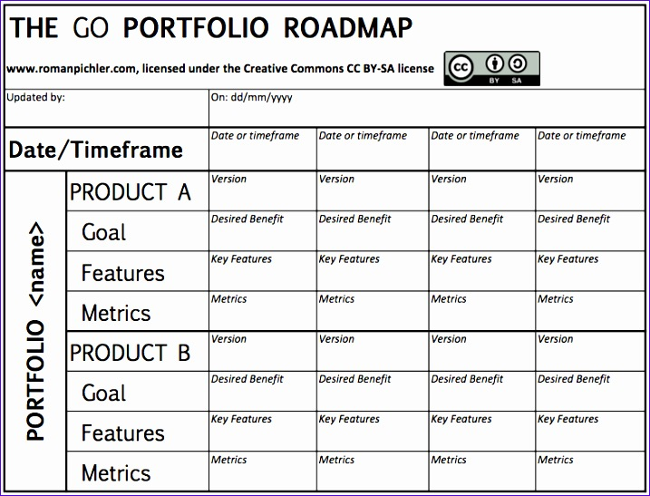 the go portfolio roadmap 717547