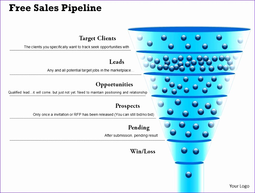 0614 free sales pipeline template powerpoint presentation slide template 873662