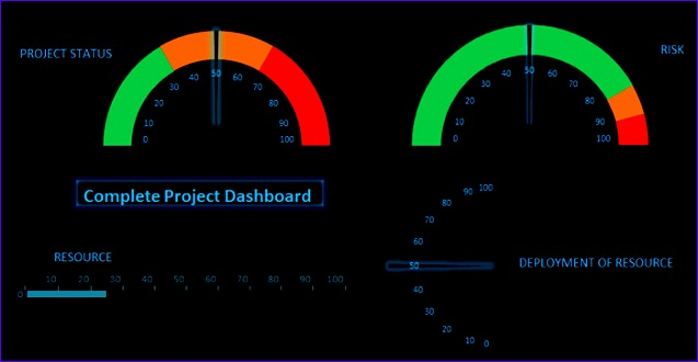 dashboard report template 637330