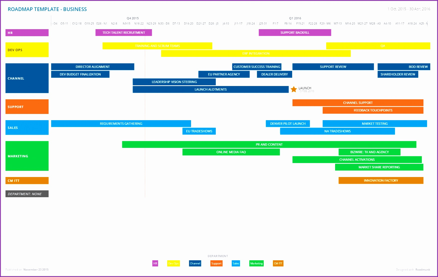 Roadmap Template Excel ExcelTemplates ExcelTemplates - Roadmap template excel